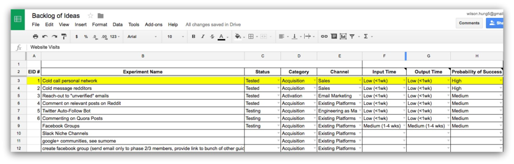 The Marketing Science Behind Getting Your First 1,000 Email